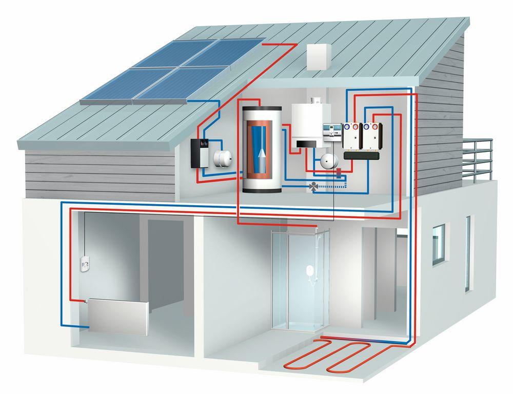 Heizung mit erneuerbaren Energien - Wismar